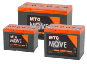 MOVE MTG – cyclic TRUE GEL