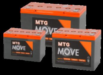 MOVE MTG – cyclic TRUE GEL